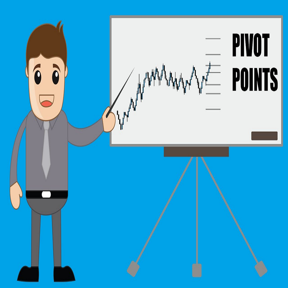 Pivot point - reverse strategie