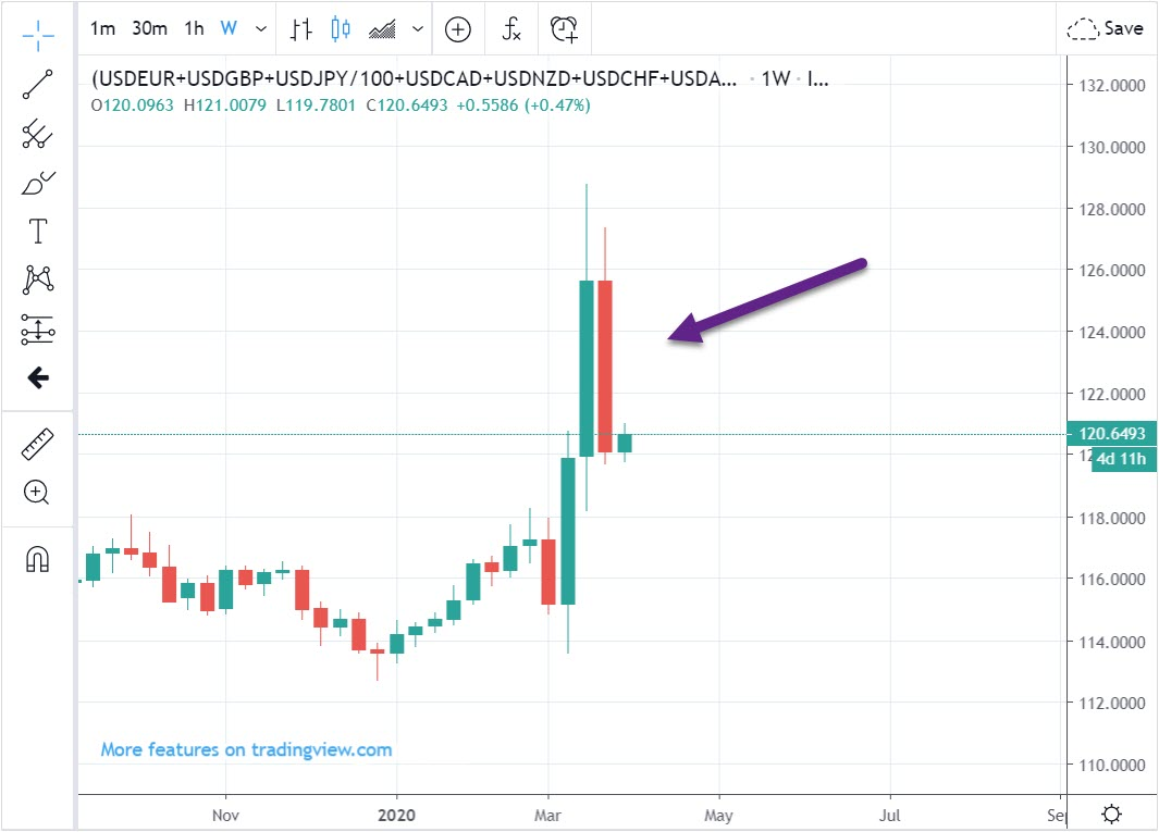 14th july 2020 forex events