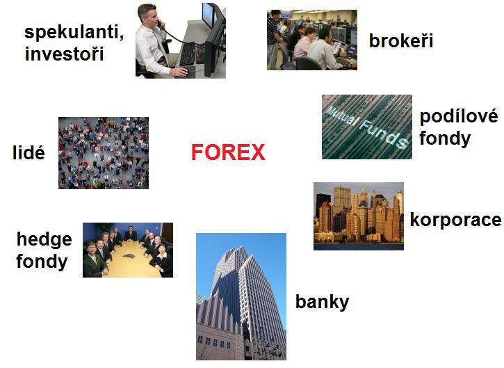 Kde obchodovat forex
